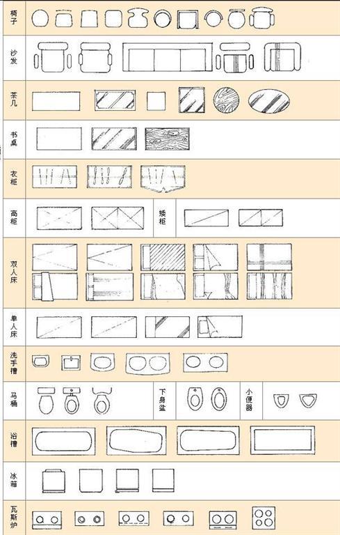 施工图绘图常用符号图表