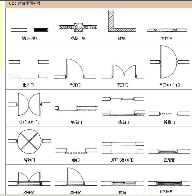 管道施工图常用的符号【相关词_管道施工图纸符号】