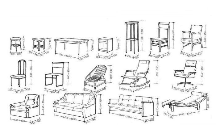 以下将常用的室内设计各项尺寸结合人体工程学,以图例的方式列举出来