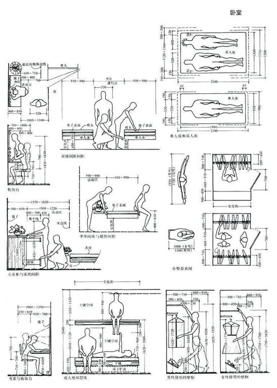 常用卧室设计尺寸图表