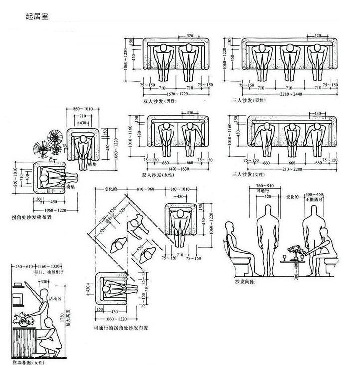 常用起居室设计尺寸图表1